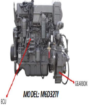 BRAND NEW MARINE ENGINES FOR SALE - MADE IN SOUTH KOREA / VARIOUS MODELS - DIRECT